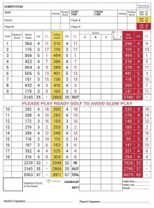 Orton Meadows Golf Scorecard